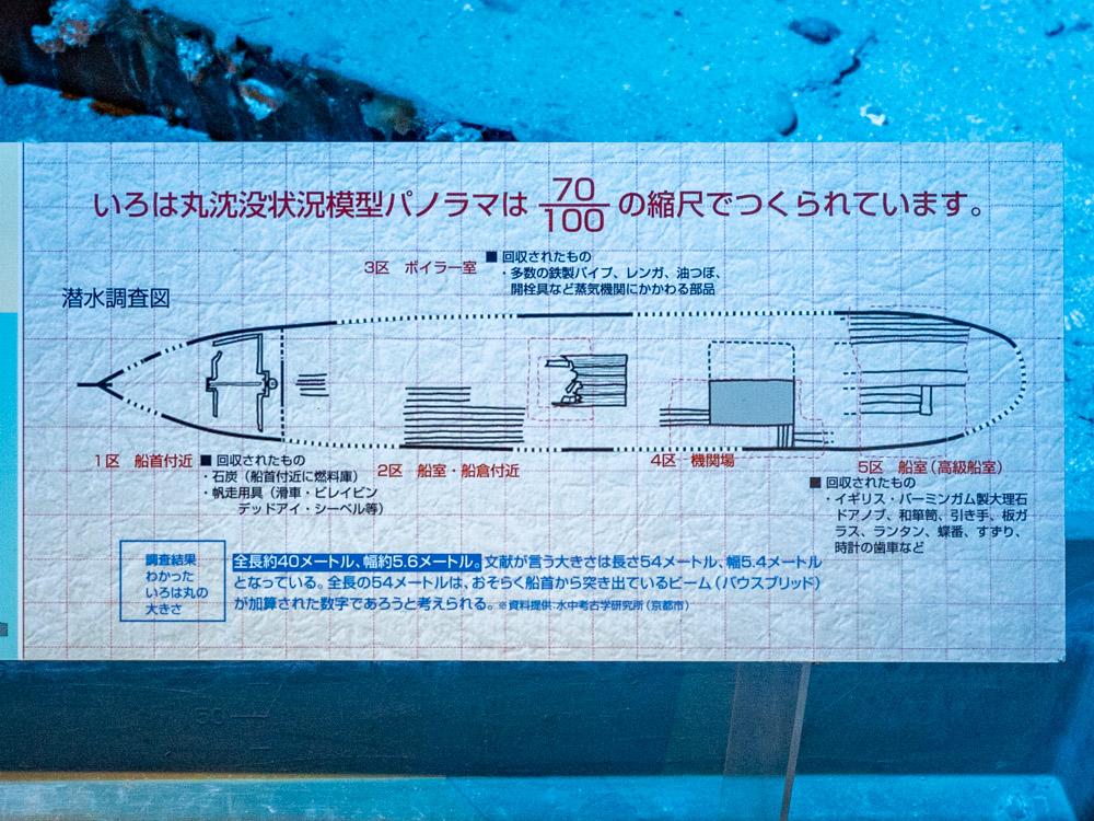いろは丸展示館:潜水作業再現ジオラマ